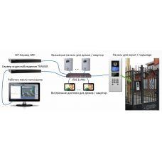 ПО IP-видеодомофонии TRASSIR Intercom для интеграции с TRASSIR